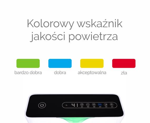 kolorowy wskaźnik zanieczyszczeń